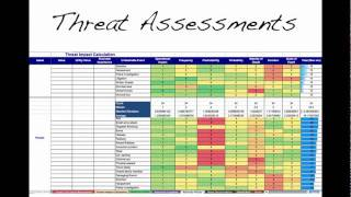 Better Risk Assessments, Management, Tools and Metrics by Tony Ridley