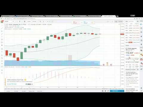 London Sessions Live Forex October 10 2017