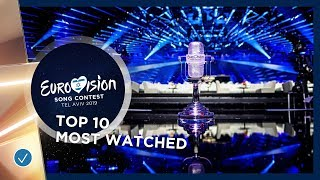 top-10-most-watched-on-the-eurovision-youtube-channel-eurovision-2019