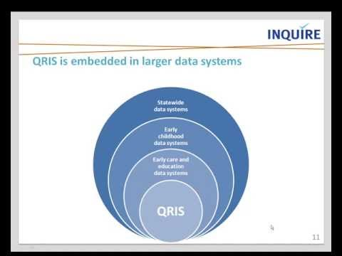 Data Management: Developing Data Governance Structures (INQUIRE Webinar #2)