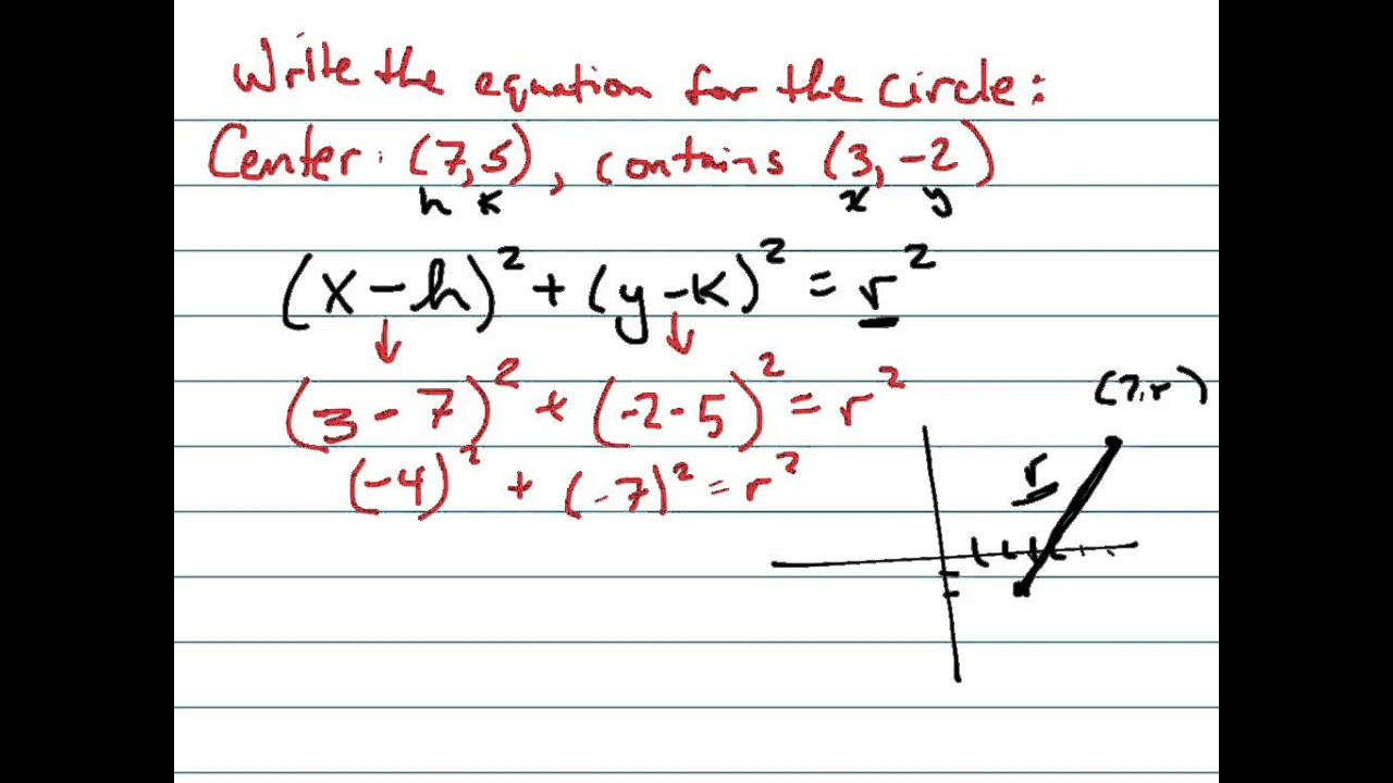 worksheet Writing Equations Of Circles write the equation for circle with center 75 containing 3 2 2