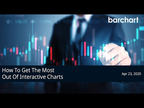 How To Get The Most Out Of Interactive Charts