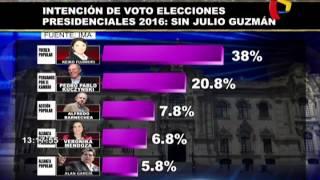 Elecciones 2016: IMA realiza encuesta sin el candidato Julio Guzmán
