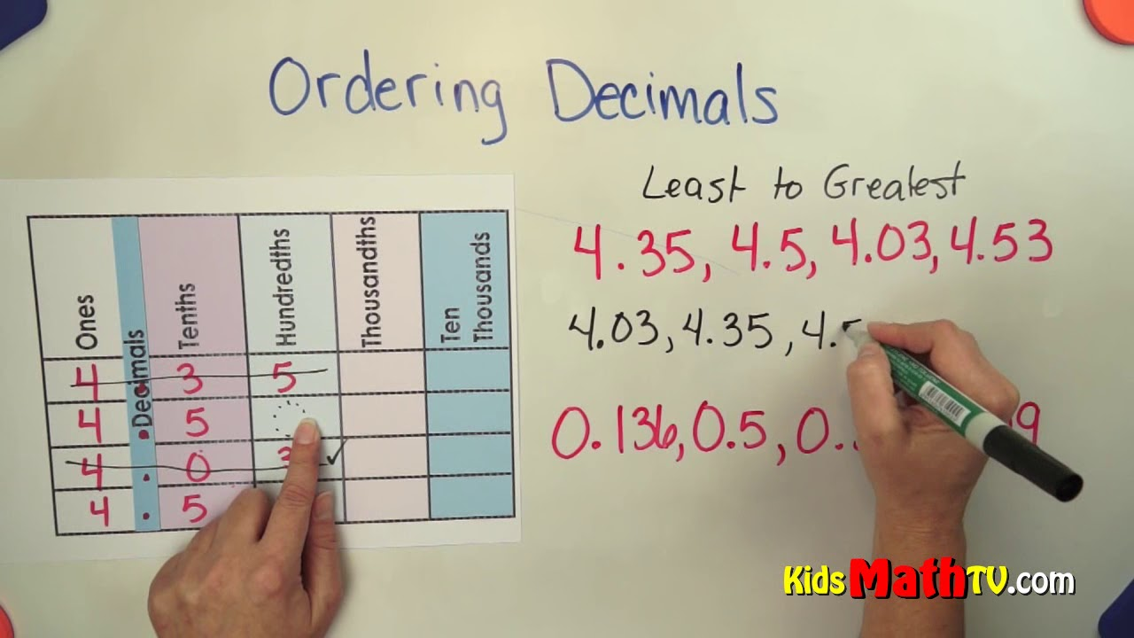 hight resolution of Ordering decimals from least to greatest math tutorial - YouTube
