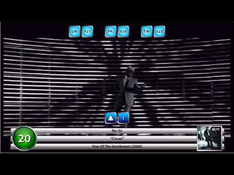 Canadian Hot 100 - Top 50 Singles (10/04/2008)