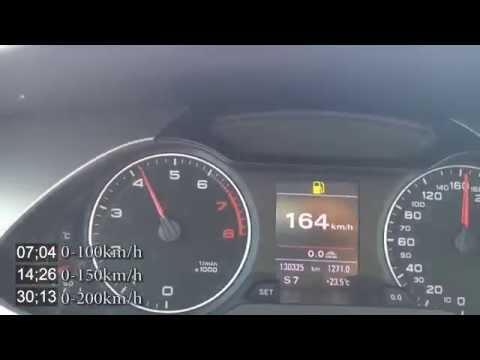 Audi A4 B8 1.8 TFSI multitronic ( chip acceleration 0-100 0-200 ) чип-тюнинг Гомель