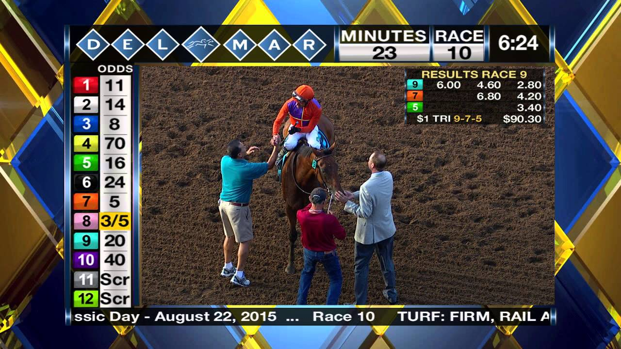 Tvg horse betting resultsdel mar race track strategic betting craps