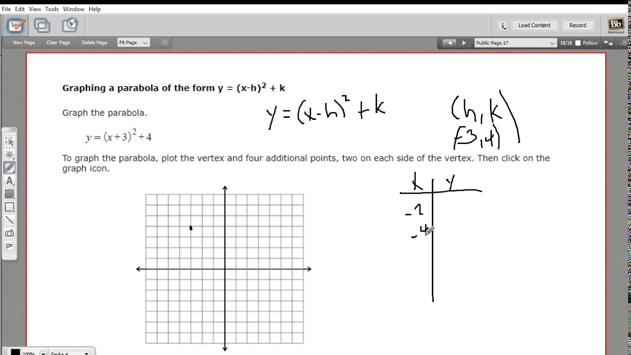Graphing A Parabola In Vertex Form Youtube