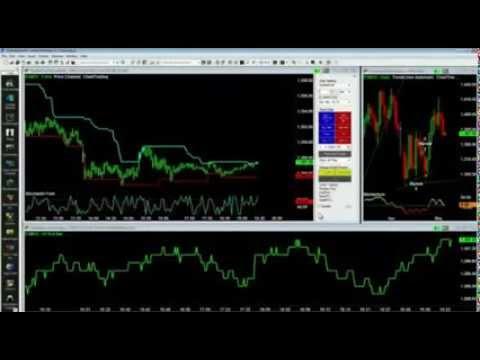 Best chart software forex
