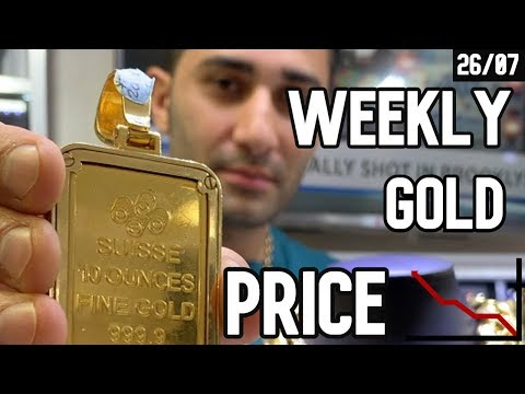 What You Must KNOW About Gold! | Weekly GOLD Price UPDATE