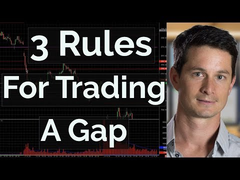 3 Rules For Trading A Gap – Trade Strategies | Axia Futures