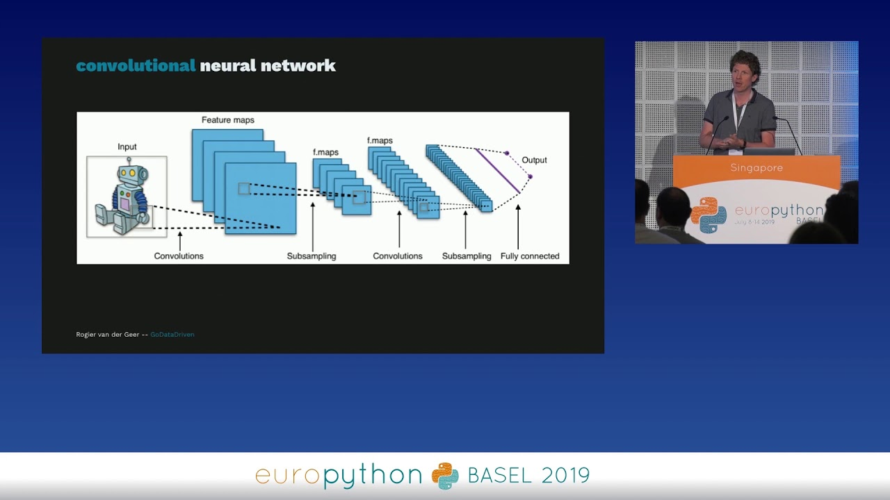 Image from Rogier van der Geer - How to train an image classifier using PyTorch