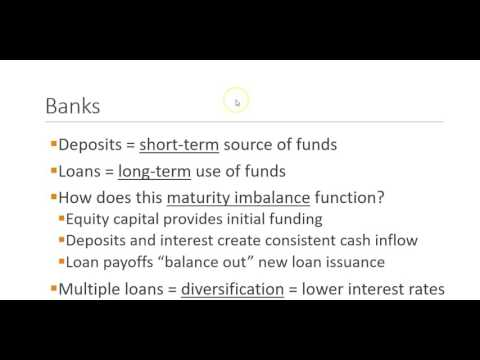 Financial Institutions and Markets lecture 1A