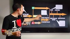 How To: Detailing Flow Chart - Detailing Steps - Chemical Guys Car Care