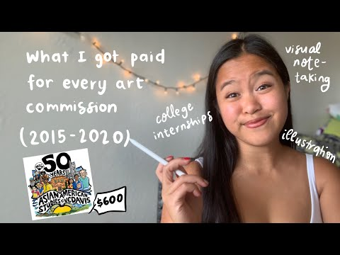 How Much Money Do I Make as a Freelance Artist? | Digital Illustration Commission Rates