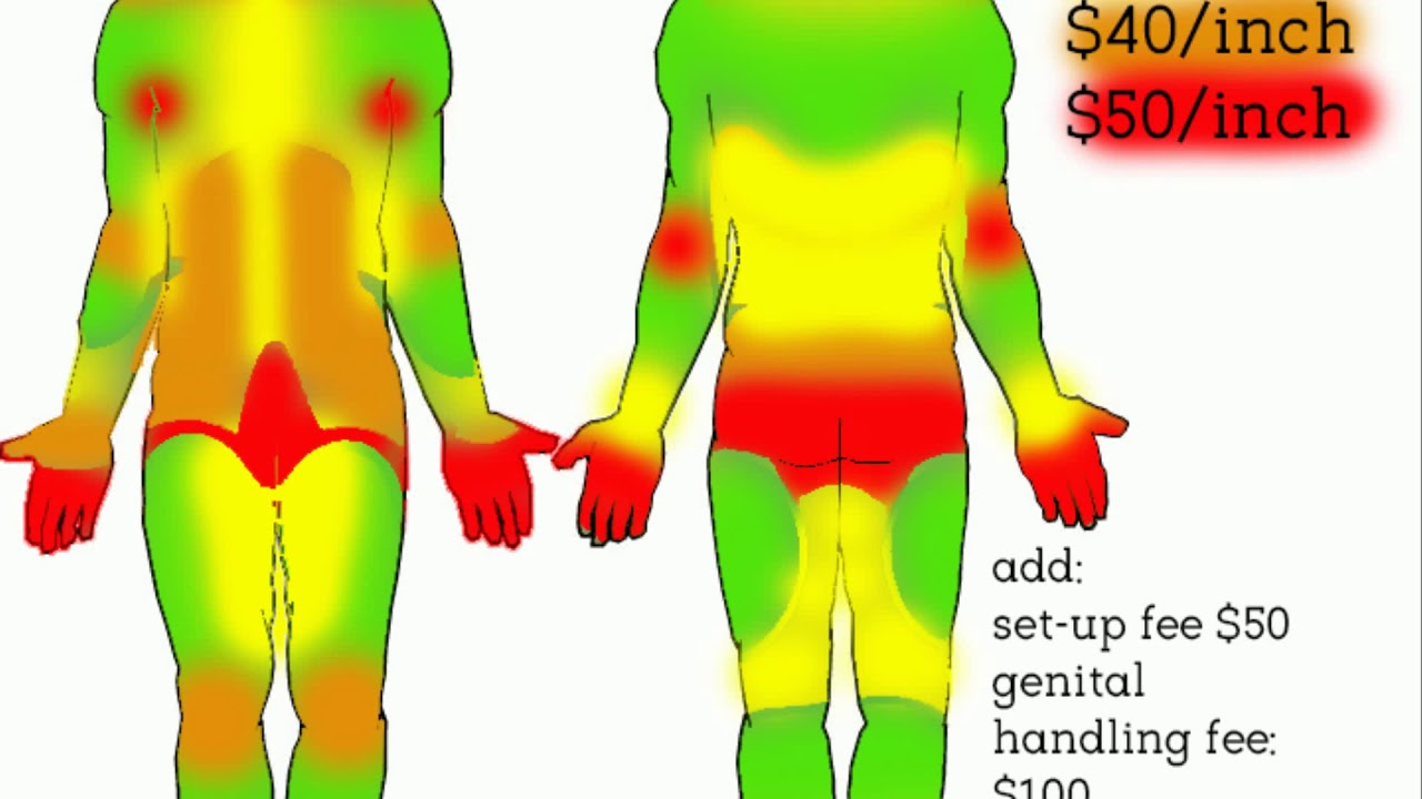 Least Painful Spot To Get A Tattoo: Arm Tattoo Pain