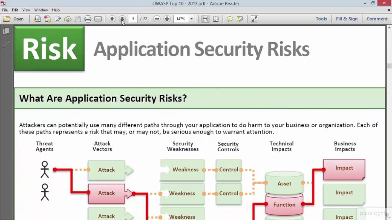risk threat vulnerability primary domain impacted Risk risk = (threat  vulnerability  impact) vulnerability: intrinsic to the object or situation threat: probability of occurrence of an (external) event exploiting the vulnerability impact: consequence example: burglary in your house vulnerability: your home keys under your carpet threat: a burglar comes along impact: loss of your money, your tv, etc.