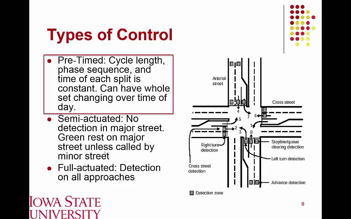lecture 08 traffic signal design youtube. Black Bedroom Furniture Sets. Home Design Ideas