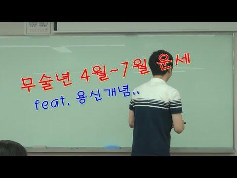 무술년 핵심운세(feat.용신)