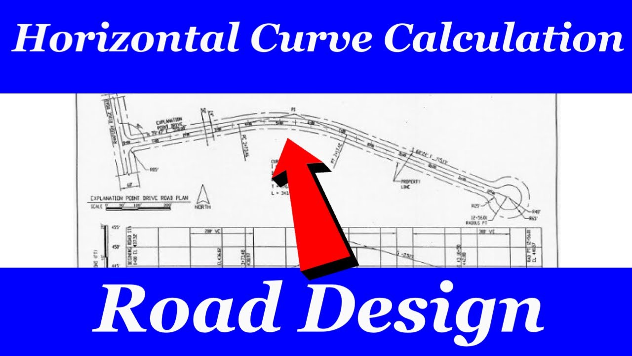 horizontal curves Horizontal curve calculations from coordinates variable calculations: bearing into the curve: bearing out of the curve: curve deflection and stationing:.