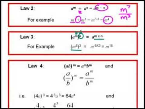 The laws of exponents - YouTube