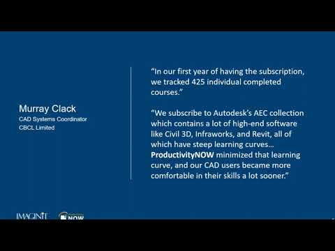 Support and eLearning with ProductivityNOW