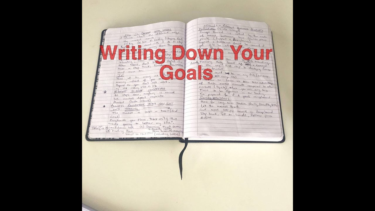 Forex Trading Plan and Goals