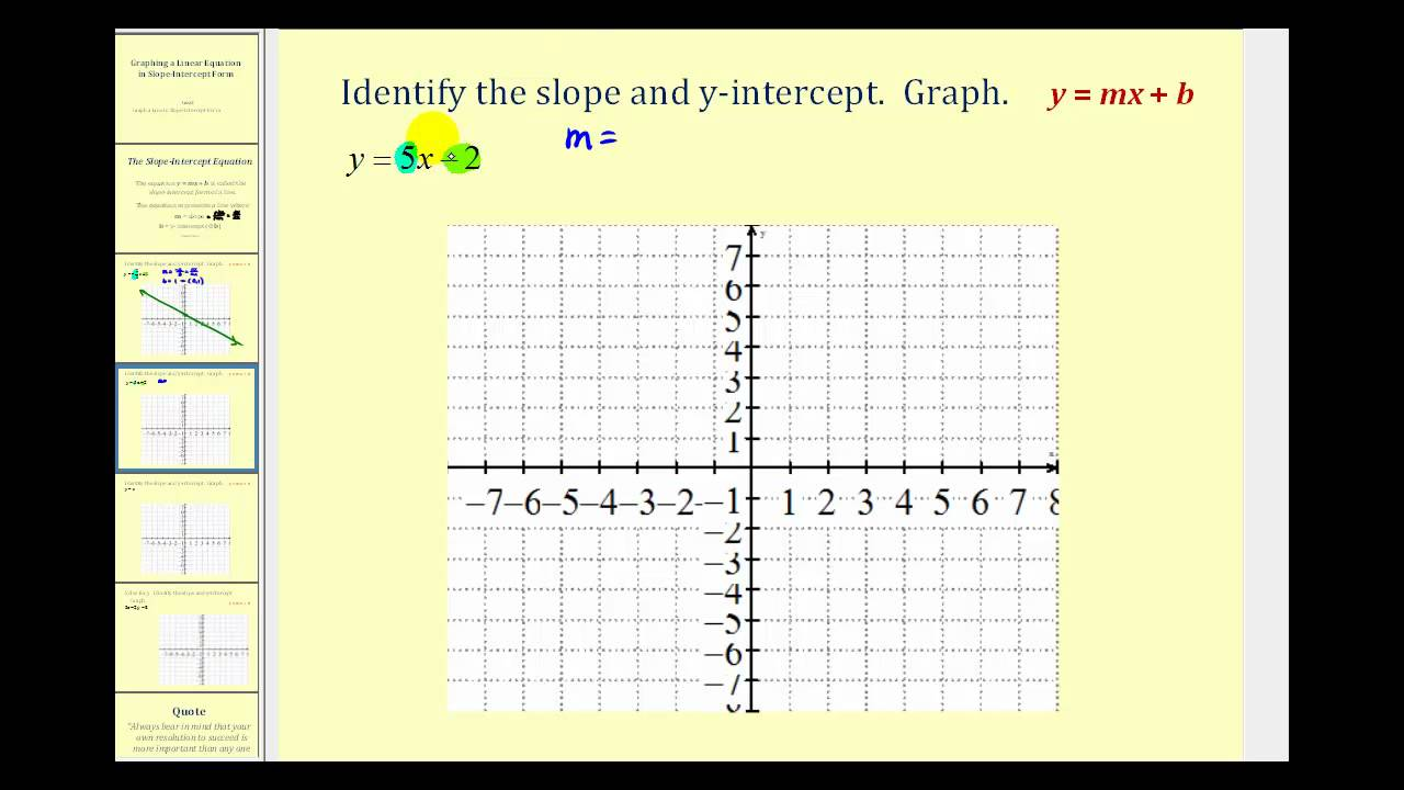 Graphing a line in slope intercept form youtube graphing a line in slope intercept form falaconquin