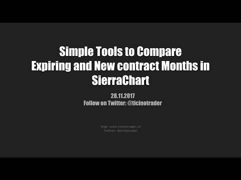 Simple Tools to Compare Expiring and New contract Months in SierraChart