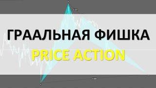 Профессиональный Price Action.Понимание Движения Цены.Обучение Форекс Бесплатно .