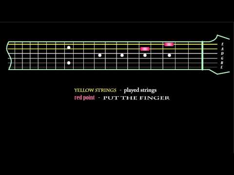 AC/DC - T.N.T. ( Part 2). How to play ( guitar chords ).