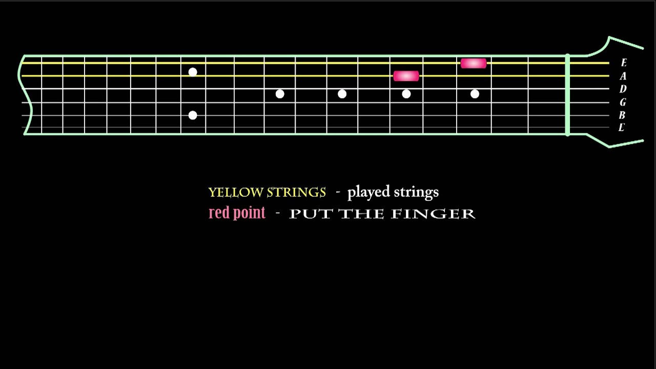 AC/DC - T.N.T. ( Part 2). How to play ( guitar chords ). - YouTube