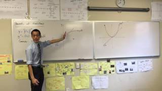 Graphing Powers of Functions (1 of 4: Understanding square root behaviour)