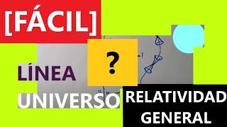 LÍNEA UNIVERSO · LÍNEA DEL TIEMPO UNIVERSO-7.7