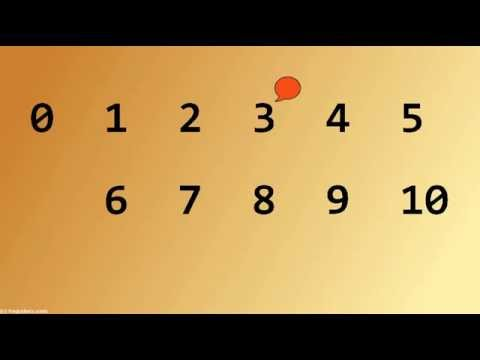 Numbers 0 to 10 * Learn Basic German Words by Topic