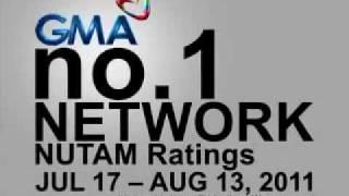 GMA and GMA News TV - Double No. 1