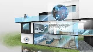 Trinkwasserarmaturen digital