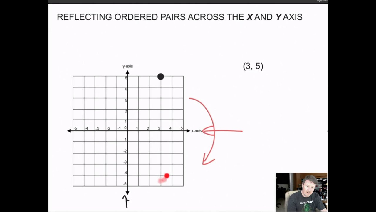 worksheet Ordered Pairs Pictures reflecting ordered pairs across the x and y axis youtube axis