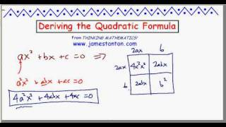 Deriving the Quadratic Formula (TANTON Mathematics)