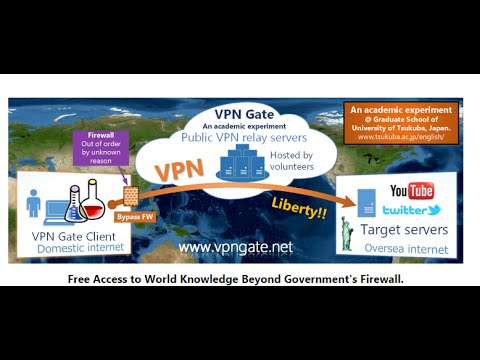 Ms vpn mountsinai org