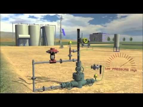 Wireless Wellhead - Telemetry & Remote SCADA Solutions