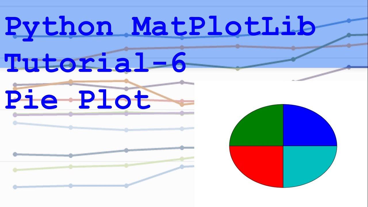 Python matplotlib pie plot tutorial 6 youtube python matplotlib pie plot tutorial 6 nvjuhfo Choice Image