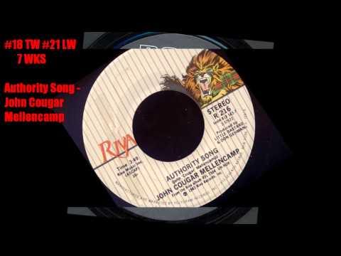 Top Cashbox Singles April 28, 1984 Top 40