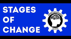 Prochaska: Stages of Change