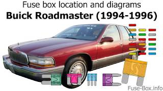 [DIAGRAM_4PO]  Fuse box location and diagrams: Buick Roadmaster (1994-1996) - YouTube | Buick Roadmaster Fuse Box Location |  | YouTube