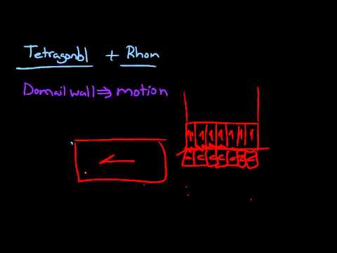 Lecture 4 Part D: Domain Wall Motion
