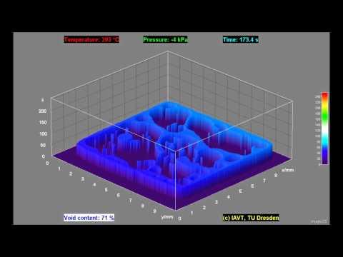 Experiment ISM4-P8-3D