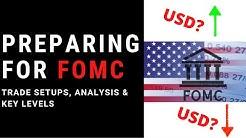 Forex Market Analysis & Forecast: Key Levels to Watch Before FOMC