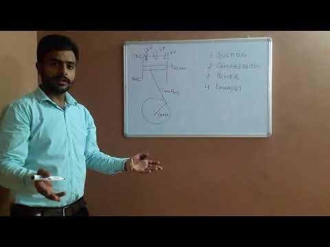 Working of 4 Stroke Petrol Engine - Petrol Internal Combustion Engine - BBN Study