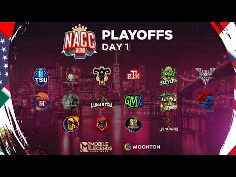 North America Challenger Cup (NACC) | TRS VS TSU | DAY 1 | MLBB
